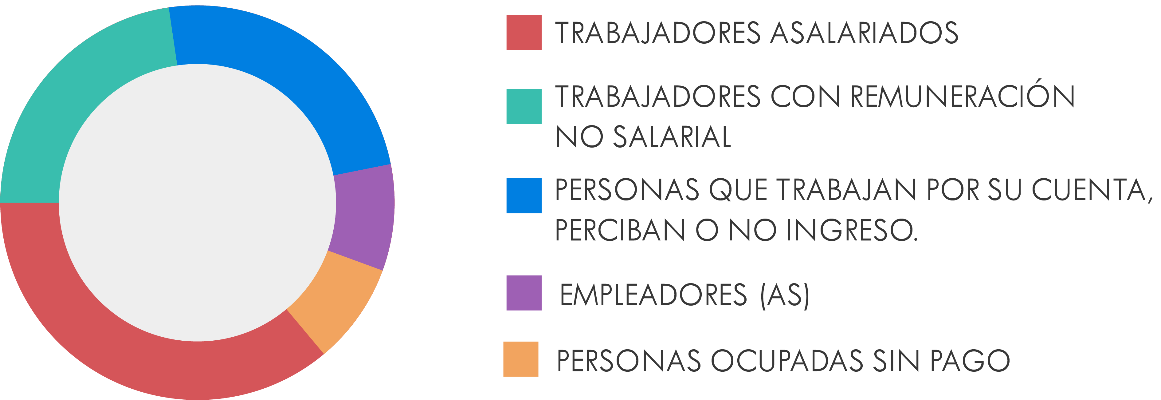 Recurso 51ELEMENTOS_INDICADO2