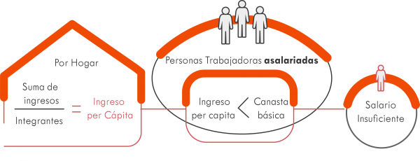 como se construyo_indicador 3_complemantarioRecurso 54